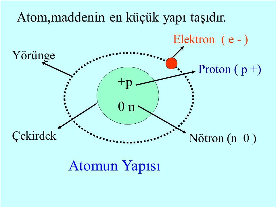 Doğadaki en küçük elektrik yükü elektronun ve protonun yüküdür.