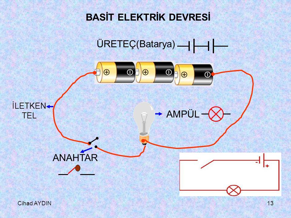 Evlerimizde elektriği prizler veya lamba anahtarları şeklinde görebiliriz. Anahtar ile lambaları açıp kapayabilir, priz ile çeşitli cihazları çalıştır