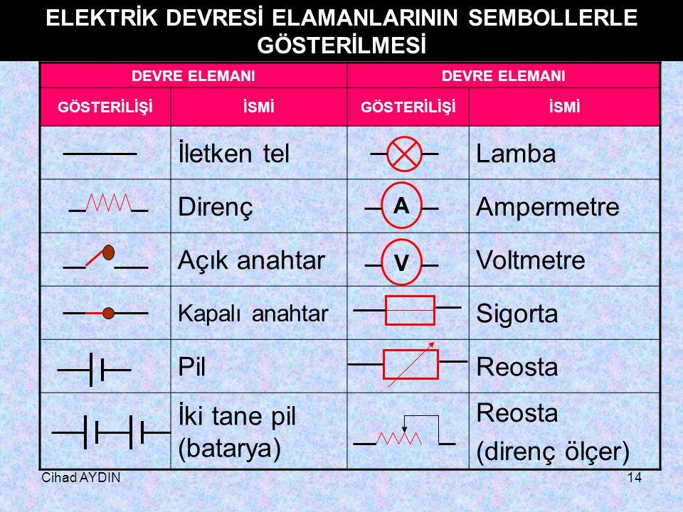 Cihad AYDIN13 BASİT ELEKTRİK DEVRESİ ÜRETEÇ(Batarya) İLETKEN TEL ANAHTAR AMPÜL