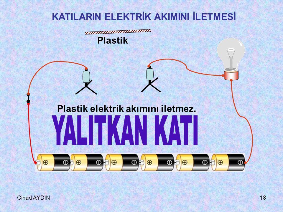 Cihad AYDIN17 Alüminyum Alüminyum elektrik akımını iletir. KATILARIN ELEKTRİK AKIMINI İLETMESİ