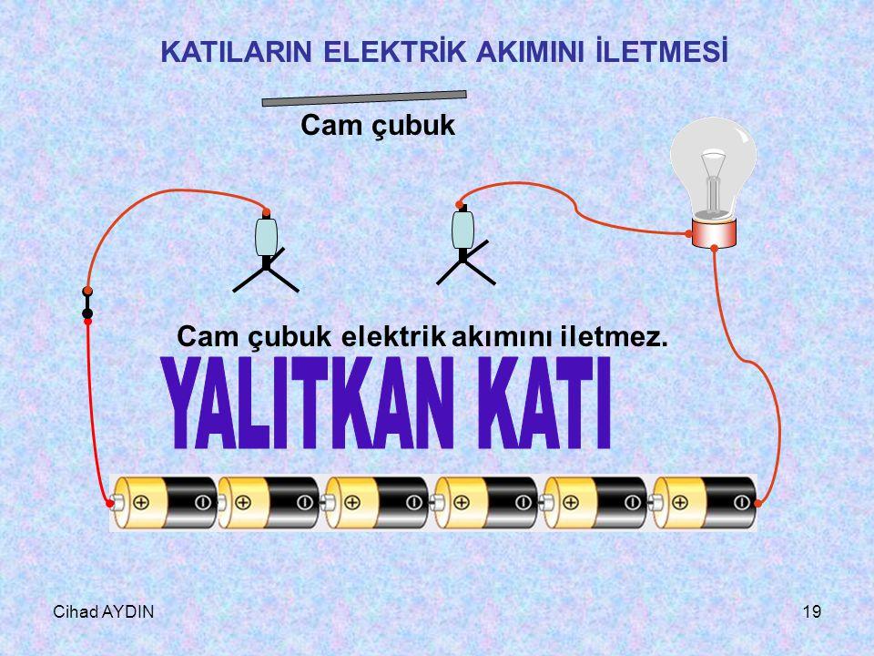 Cihad AYDIN18 Plastik Plastik elektrik akımını iletmez. KATILARIN ELEKTRİK AKIMINI İLETMESİ