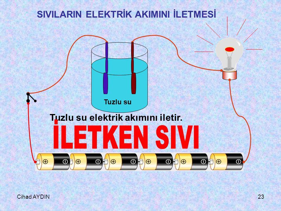 Cihad AYDIN22 Saf su Bakır elektrot Çinko elektrot Saf su elektrik akımını iletmez. SIVILARIN ELEKTRİK AKIMINI İLETMESİ