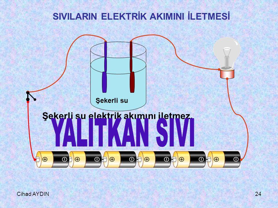 Cihad AYDIN23 Tuzlu su Tuzlu su elektrik akımını iletir. SIVILARIN ELEKTRİK AKIMINI İLETMESİ
