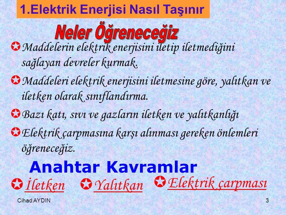 Cihad AYDIN2 4.