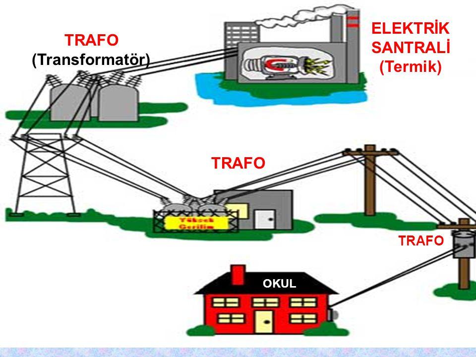 Elektrik santralinde üretilen elektrik direkler veya toprak altından kablolarla taşınır. Büyük direkler ve kablolar yardımı ile kilometrelerce uzaktan