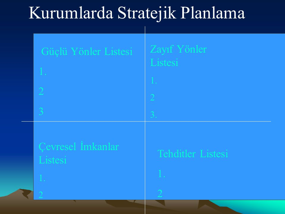 Kurumlarda Stratejik Planlama Zayıf Yönler Listesi 1. 2 3. Güçlü Yönler Listesi 1. 2 3 Çevresel İmkanlar Listesi 1. 2 Tehditler Listesi 1. 2