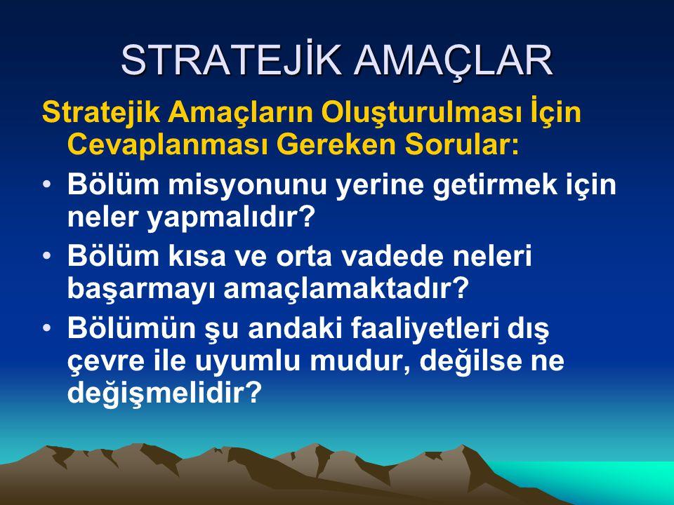 STRATEJİK AMAÇLAR Stratejik Amaçların Oluşturulması İçin Cevaplanması Gereken Sorular: Bölüm misyonunu yerine getirmek için neler yapmalıdır.