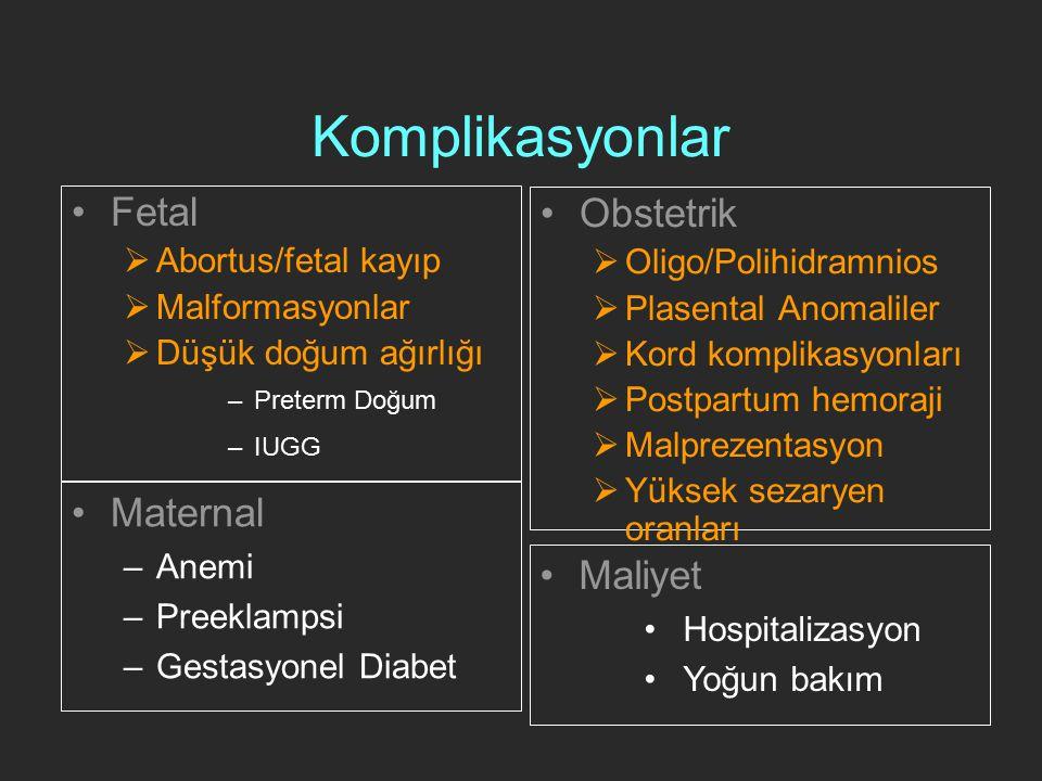 Komplikasyonlar Fetal  Abortus/fetal kayıp  Malformasyonlar  Düşük doğum ağırlığı –Preterm Doğum –IUGG Obstetrik  Oligo/Polihidramnios  Plasental
