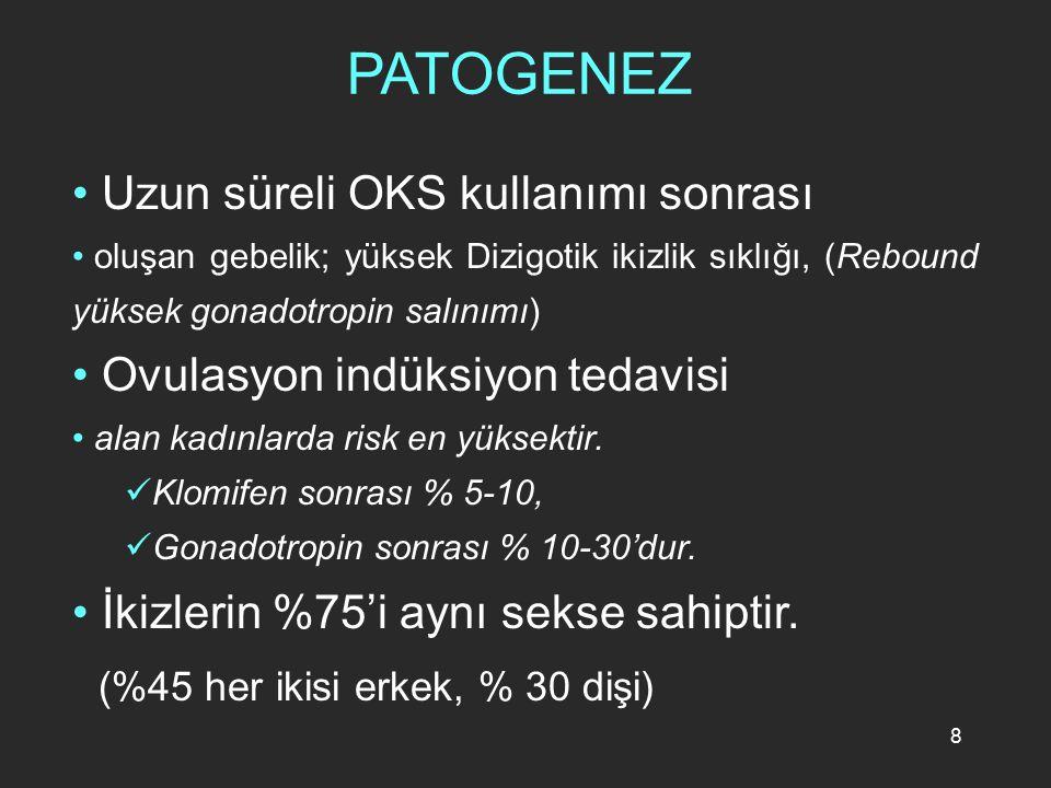 8 Uzun süreli OKS kullanımı sonrası oluşan gebelik; yüksek Dizigotik ikizlik sıklığı, (Rebound yüksek gonadotropin salınımı) Ovulasyon indüksiyon teda