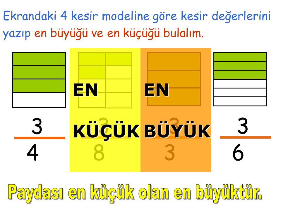 3 4 Ekrandaki 4 kesir modeline göre kesir değerlerini yazıp en büyüğü ve en küçüğü bulalım. 3 8 3 3 3 6 PAYLAR EŞİT ENBÜYÜKENKÜÇÜK