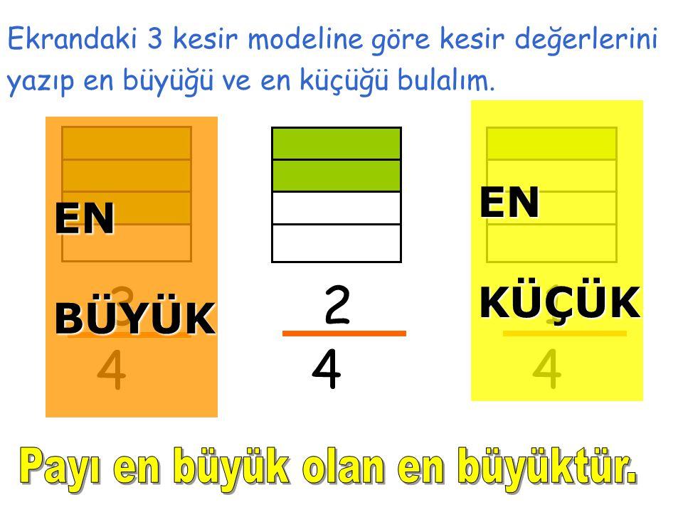 3 4 Ekrandaki 3 kesir modeline göre kesir değerlerini yazıp en büyüğü ve en küçüğü bulalım. 2 4 1 4 ENBÜYÜK ENKÜÇÜK PAYDALAR EŞİT
