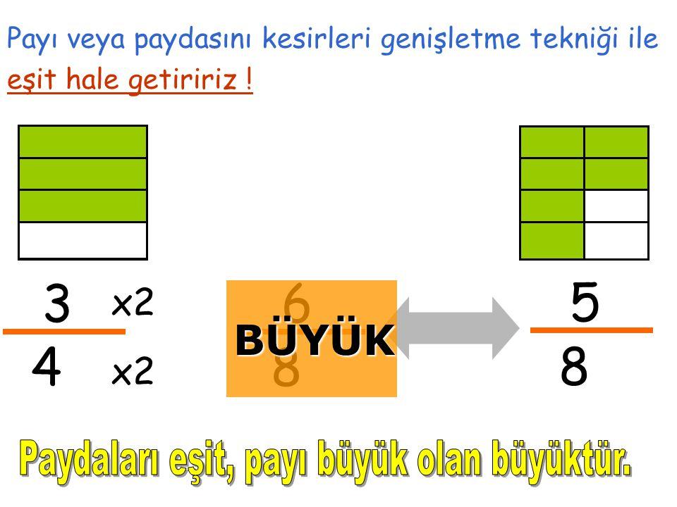 3 4 Payı veya paydasını kesirleri genişletme tekniği ile eşit hale getiririz ! 5 8 x2 x2 6 8 BÜYÜK