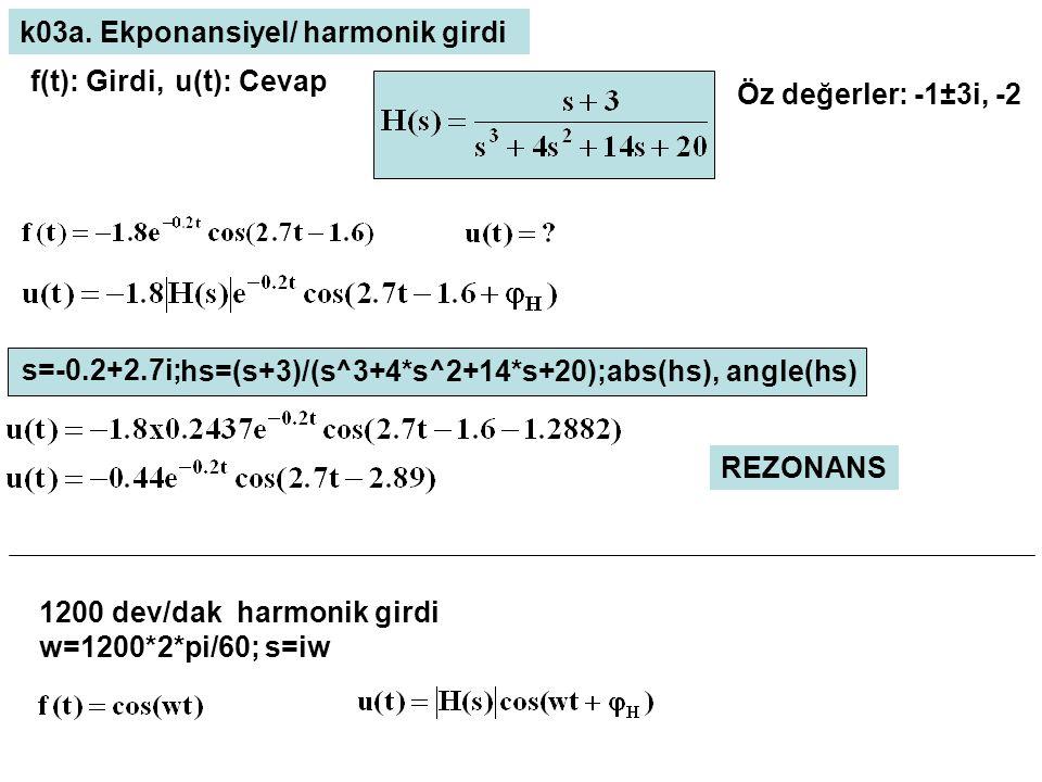 f(t): Girdi,u(t): Cevap k03a. Ekponansiyel/ harmonik girdi s=-0.2+2.7i; hs=(s+3)/(s^3+4*s^2+14*s+20);abs(hs), angle(hs) REZONANS Öz değerler: -1±3i, -