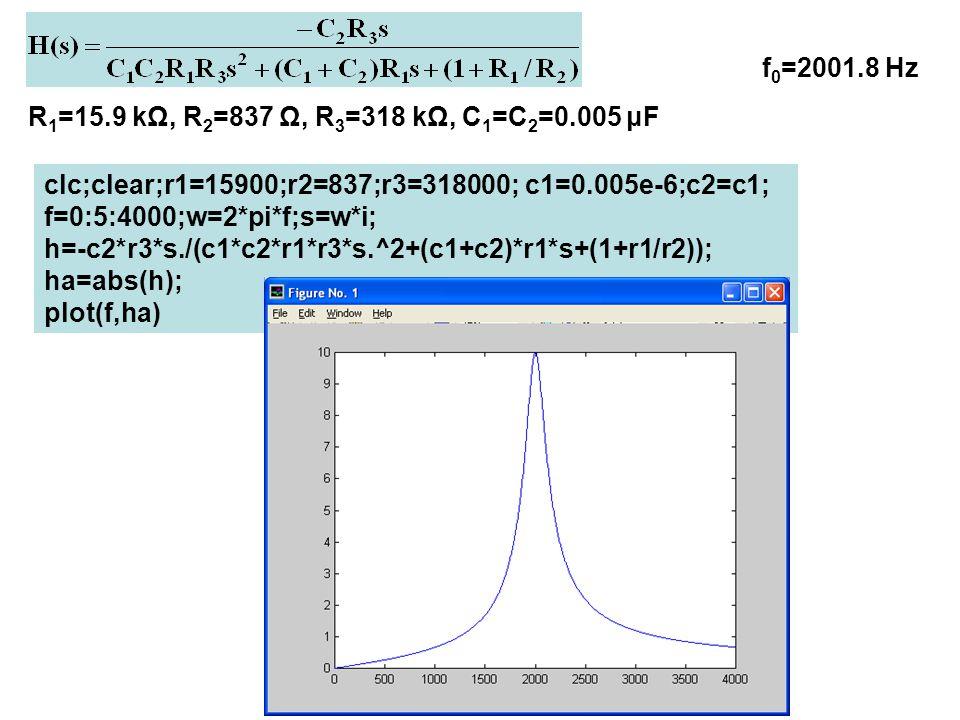 R 1 =15.9 kΩ, R 2 =837 Ω, R 3 =318 kΩ, C 1 =C 2 =0.005 μF f 0 =2001.8 Hz clc;clear;r1=15900;r2=837;r3=318000; c1=0.005e-6;c2=c1; f=0:5:4000;w=2*pi*f;s