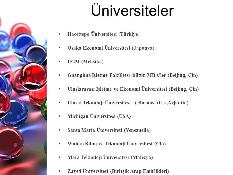 Hacettepe Üniversitesi (Türkiye) Osaka Ekonomi Üniversitesi (Japonya) UGM (Meksika) Guanghua İşletme Fakültesi–bütün MBA'ler (Beijing, Çin) Uluslarara