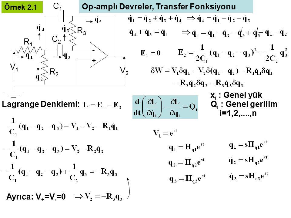 C1C1 - + V1V1 V2V2 R1R1 R2R2 R3R3 C2C2 Lagrange Denklemi: x i : Genel yük Q i : Genel gerilim i=1,2,....,n Ayrıca: V + =V - =0 Op-amplı Devreler, Transfer Fonksiyonu Örnek 2.1