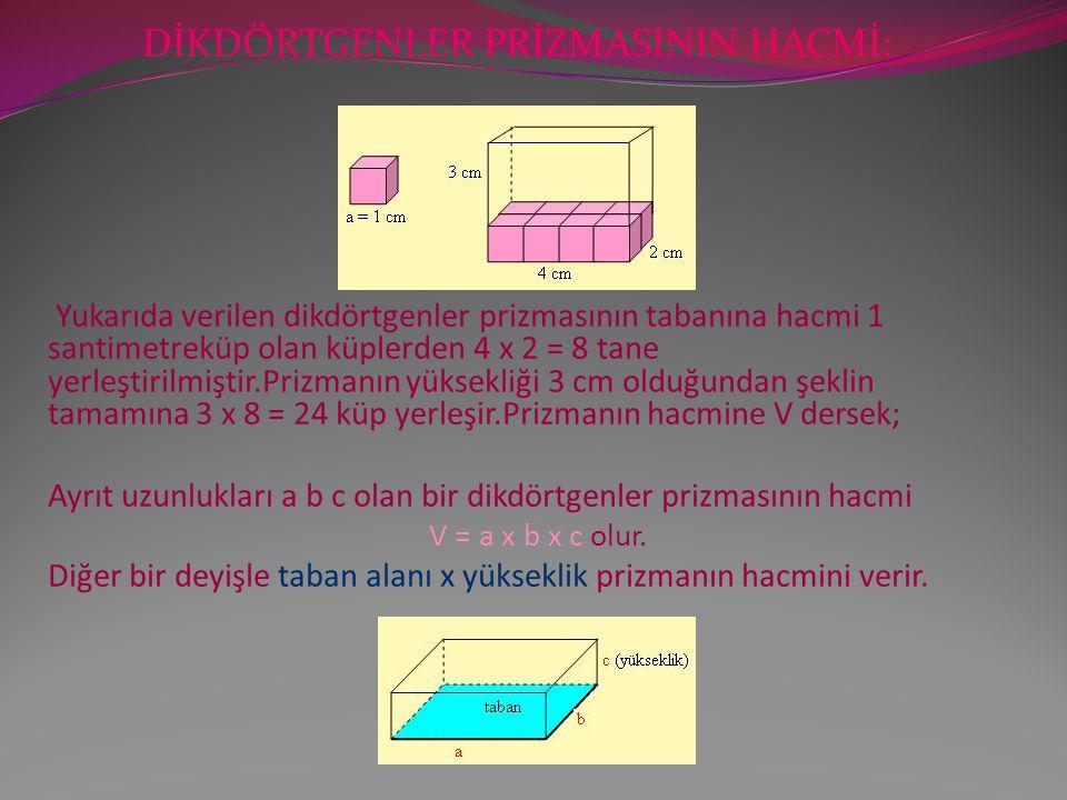 DİKDÖRTGENLER PRİZMASININ HACMİ: Yukarıda verilen dikdörtgenler prizmasının tabanına hacmi 1 santimetreküp olan küplerden 4 x 2 = 8 tane yerleştirilmiştir.Prizmanın yüksekliği 3 cm olduğundan şeklin tamamına 3 x 8 = 24 küp yerleşir.Prizmanın hacmine V dersek; Ayrıt uzunlukları a b c olan bir dikdörtgenler prizmasının hacmi V = a x b x c olur.