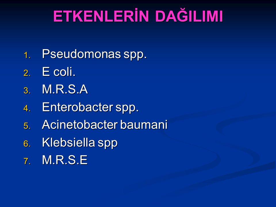 ETKENLERİN DAĞILIMI 1. Pseudomonas spp. 2. E coli. 3. M.R.S.A 4. Enterobacter spp. 5. Acinetobacter baumani 6. Klebsiella spp 7. M.R.S.E
