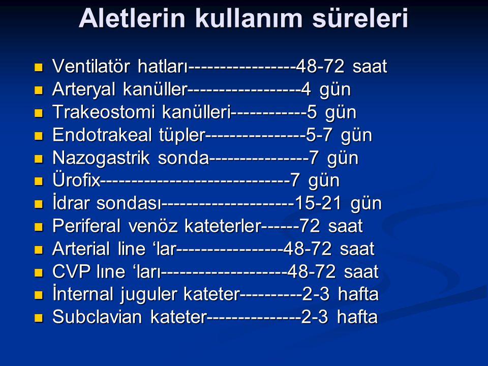 Aletlerin kullanım süreleri Ventilatör hatları-----------------48-72 saat Ventilatör hatları-----------------48-72 saat Arteryal kanüller-------------