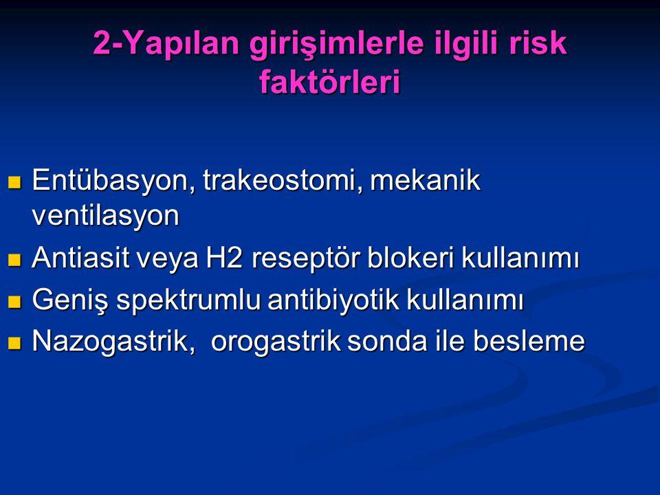 2-Yapılan girişimlerle ilgili risk faktörleri Entübasyon, trakeostomi, mekanik ventilasyon Entübasyon, trakeostomi, mekanik ventilasyon Antiasit veya