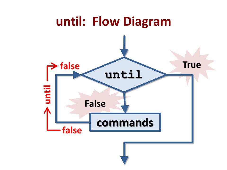 True False until: Flow Diagram untiluntil commands until false