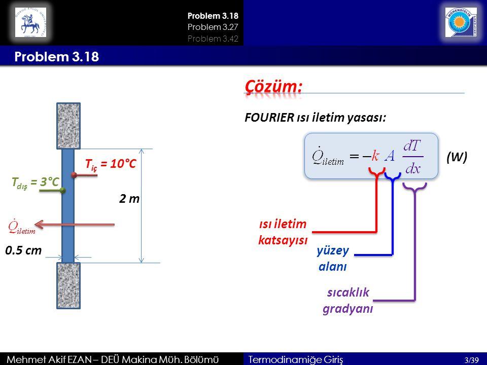 Mehmet Akif EZAN – DEÜ Makina Müh. Bölümü 3/39 Termodinamiğe Giriş FOURIER ısı iletim yasası: Problem 3.18 Problem 3.27 Problem 3.42 2 m 0.5 cm T iç =