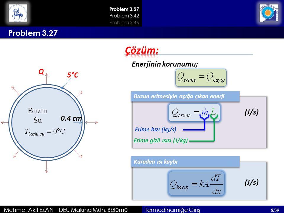 Problem 3.27 Mehmet Akif EZAN – DEÜ Makina Müh. Bölümü Problem 3.27 8/39 Problem 3.42 Problem 3.46 Termodinamiğe Giriş 5°C Buzlu Su 0.4 cm Q Buzun eri