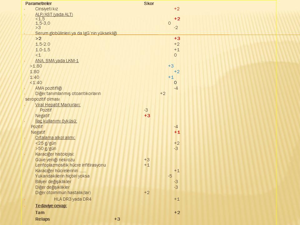 ParametrelerSkor Cinsiyeti kız+2 ALP/AST (yada ALT) 3-2 Serum globülinleri ya da IgG'nin yüksekliği >2+3 1.5-2.0+2 1.0-1.5+1 <10 ANA, SMA yada LKM-1 >1:80 +3 1:80+2 1:40 +1 <1:400 AMA pozitifliği -4 Diğer tanımlanmış otoantikorların +2 seropozitif olması Viral Hepatit Markırları: Pozitif-3 Negatif+3 İlaç kullanımı öyküsü: Pozitif -4 Negatif+1 Ortalama alkol alımı: <25 g/gün+2 >50 g/gün-3 Karaciğer histolojisi: Güve yeniği nekrozu+3 Lenfoplazmositik hücre infitlrasyonu +1 Karaciğer hücrelerinin …… +1 Yukarıdakilerin hiçbiri yoksa -5 Biliyer değişiklikler -3 Diğer değişiklikler-3 Diğer otoimmun hastalık(lar) +2 HLA DR3 yada DR4 +1 Tedaviye cevap: Tam+2 Relaps +3
