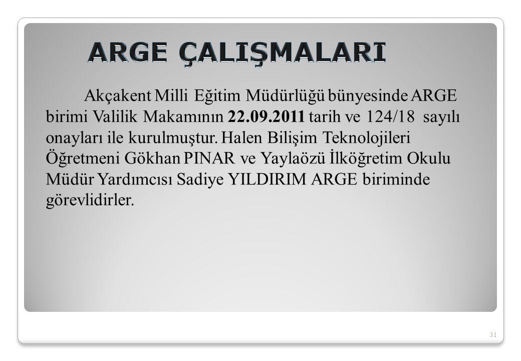 31 Akçakent Milli Eğitim Müdürlüğü bünyesinde ARGE birimi Valilik Makamının 22.09.2011 tarih ve 124/18 sayılı onayları ile kurulmuştur. Halen Bilişim