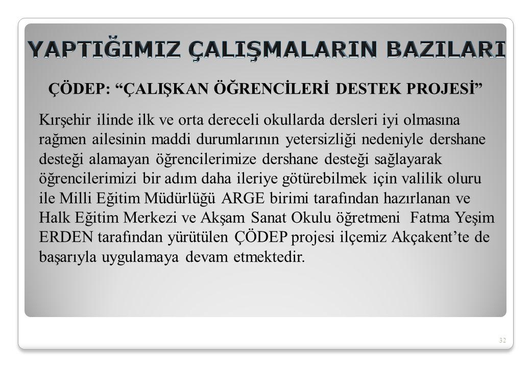 """32 ÇÖDEP: """"ÇALIŞKAN ÖĞRENCİLERİ DESTEK PROJESİ"""" Kırşehir ilinde ilk ve orta dereceli okullarda dersleri iyi olmasına rağmen ailesinin maddi durumların"""