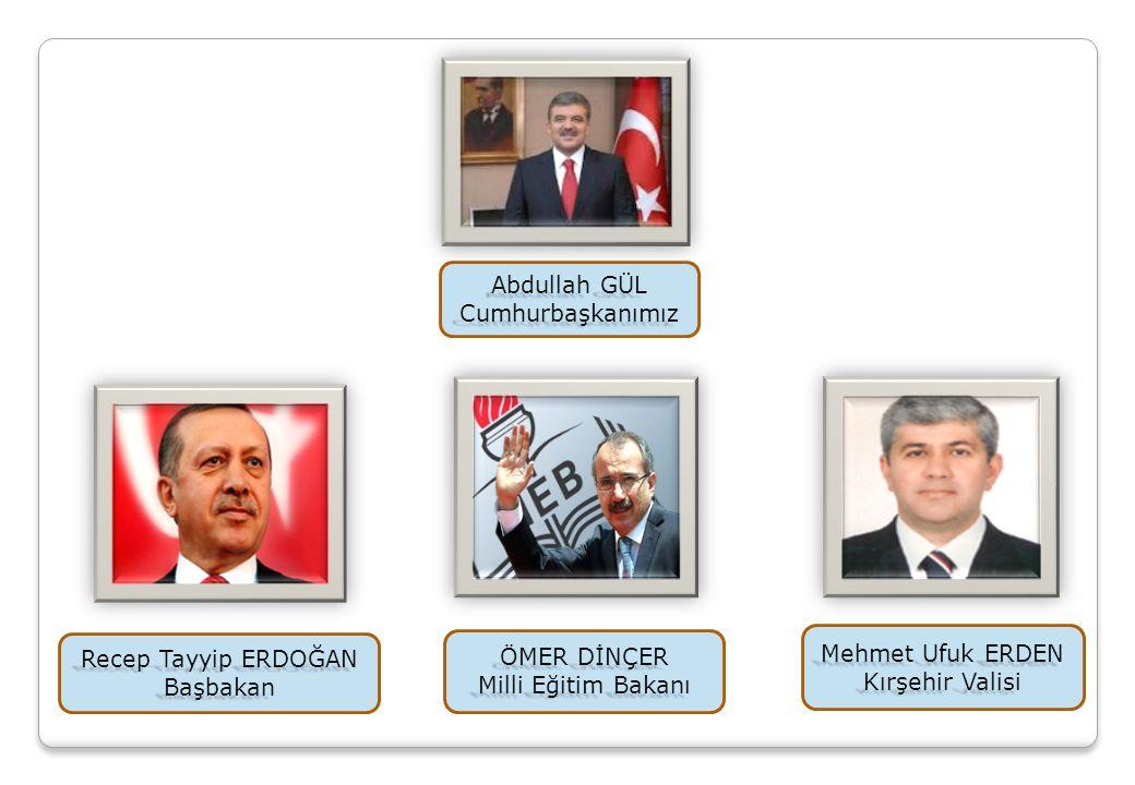 Recep Tayyip ERDOĞAN Başbakan ÖMER DİNÇER Milli Eğitim Bakanı Abdullah GÜL Cumhurbaşkanımız Mehmet Ufuk ERDEN Kırşehir Valisi