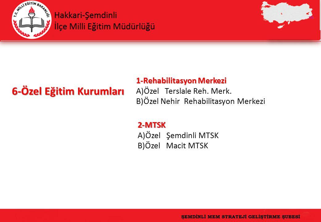 14 1-Rehabilitasyon Merkezi A)Özel Terslale Reh.Merk.