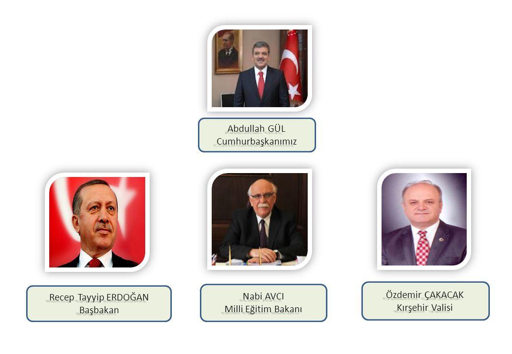 Recep Tayyip ERDOĞAN Başbakan Nabi AVCI Milli Eğitim Bakanı Abdullah GÜL Cumhurbaşkanımız Özdemir ÇAKACAK Kırşehir Valisi