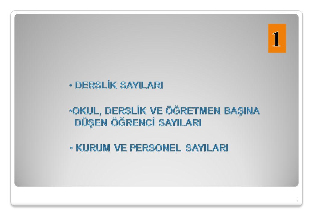 E-posta:akpinar40@meb.gov.tr ARZ EDERİM.