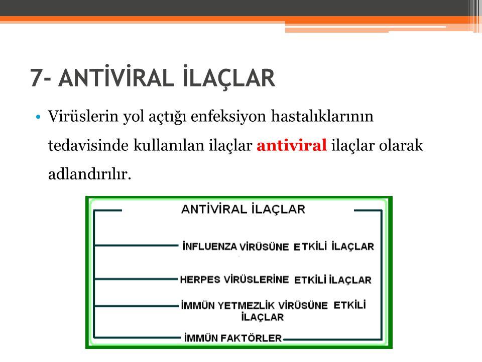 Virüslerin yol açtığı enfeksiyon hastalıklarının tedavisinde kullanılan ilaçlar antiviral ilaçlar olarak adlandırılır.