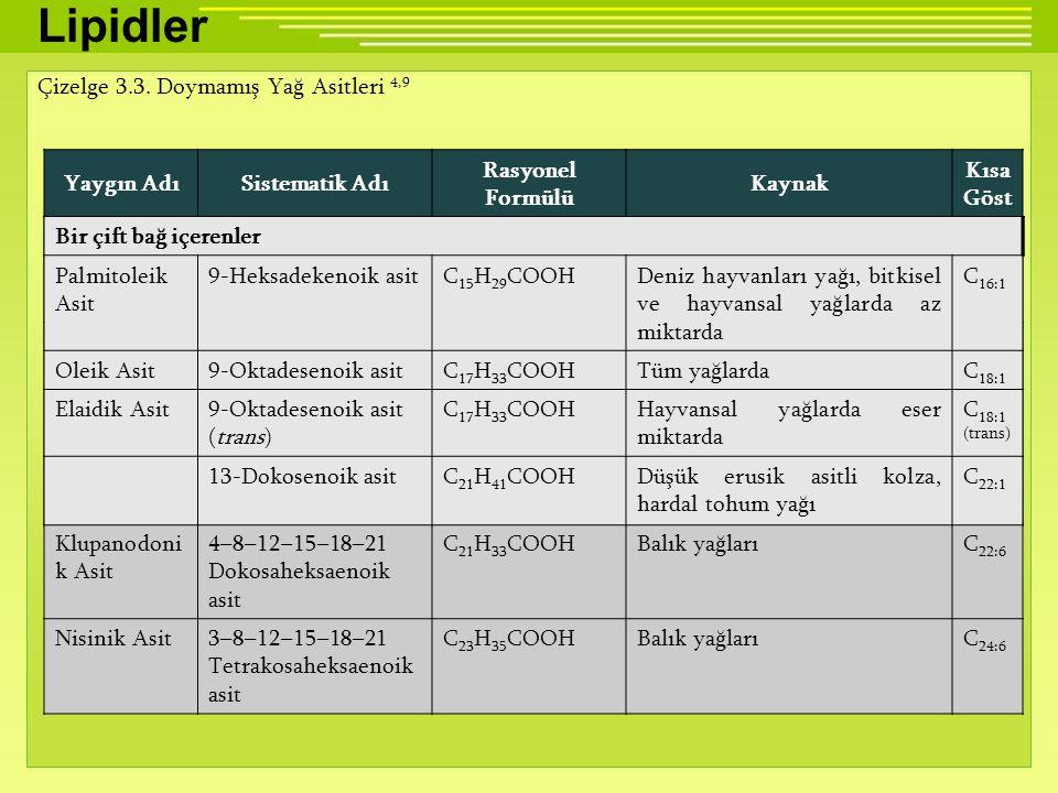 Lipidler Çizelge 3.3.