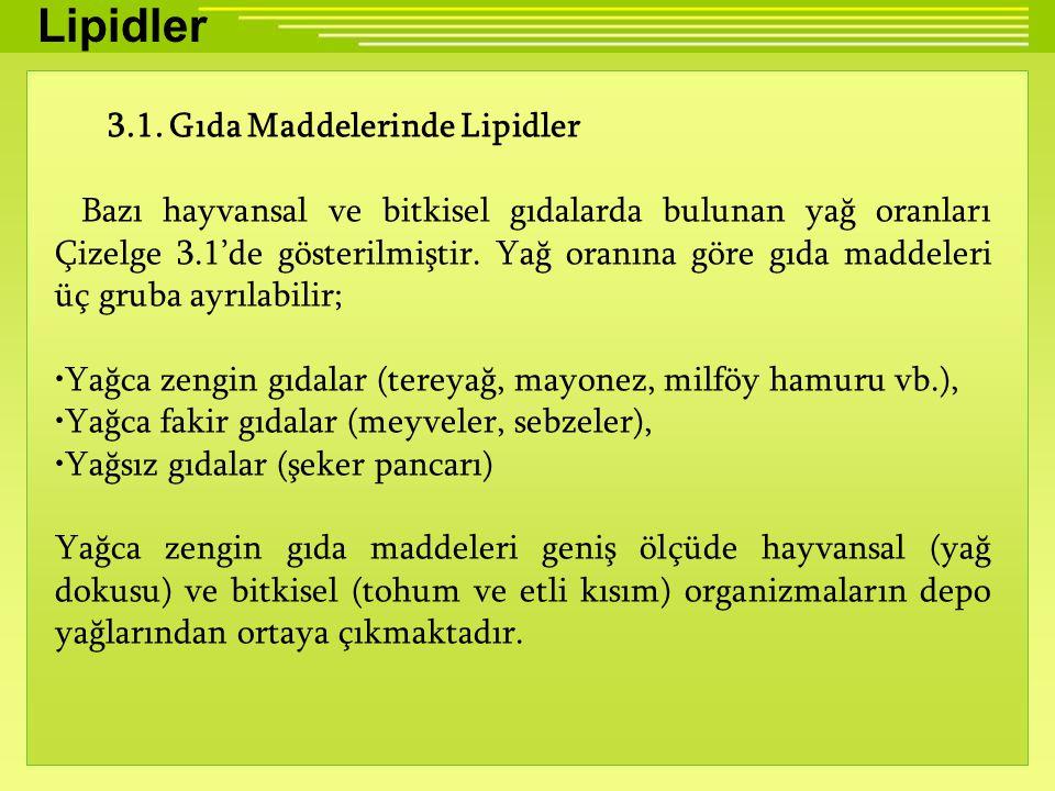 Lipidler 3.1.