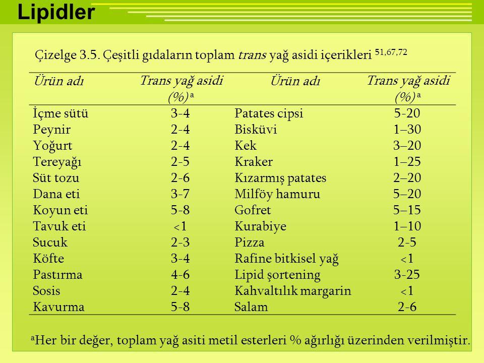 Lipidler Çizelge 3.5.