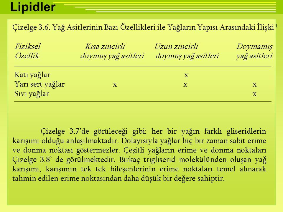 Lipidler Çizelge 3.6.
