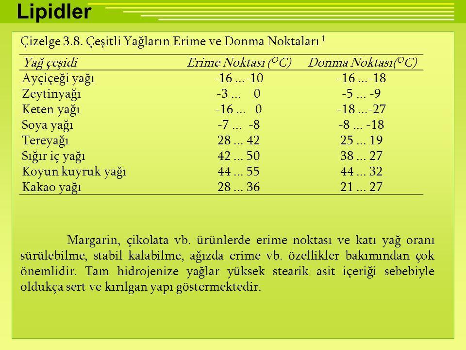 Lipidler Çizelge 3.8. Çeşitli Yağların Erime ve Donma Noktaları 1 Yağ çeşidiErime Noktası ( O C)Donma Noktası( O C) Ayçiçeği yağı-16...-10-16...-18 Ze