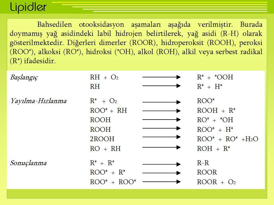 Bahsedilen otooksidasyon aşamaları aşağıda verilmiştir. Burada doymamış yağ asidindeki labil hidrojen belirtilerek, yağ asidi (R-H) olarak gösterilmek