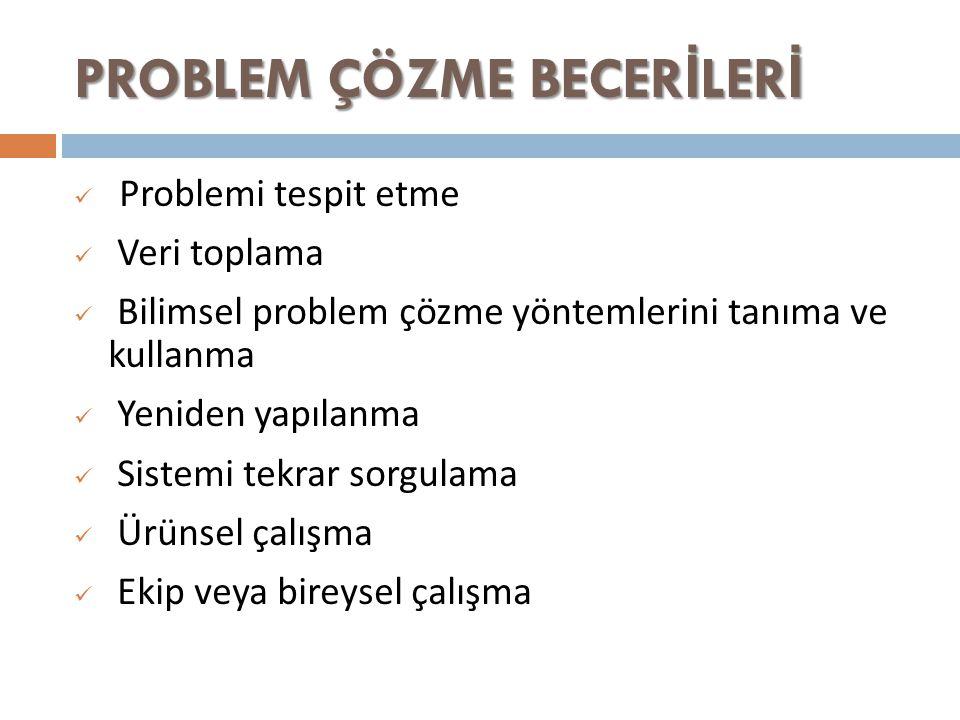 PROBLEM ÇÖZME BECER İ LER İ Problemi tespit etme Veri toplama Bilimsel problem çözme yöntemlerini tanıma ve kullanma Yeniden yapılanma Sistemi tekrar