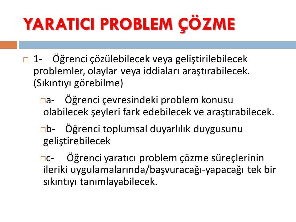 YARATICI PROBLEM ÇÖZME  1- Öğrenci çözülebilecek veya geliştirilebilecek problemler, olaylar veya iddiaları araştırabilecek. (Sıkıntıyı görebilme) 