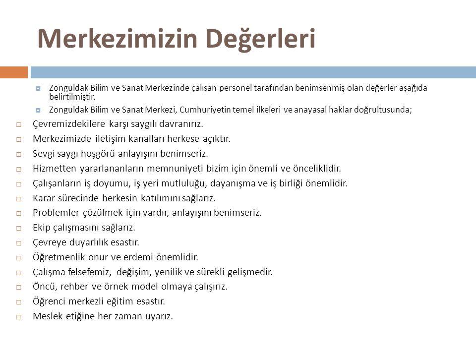 Merkezimizin Değerleri  Zonguldak Bilim ve Sanat Merkezinde çalışan personel tarafından benimsenmiş olan değerler aşağıda belirtilmiştir.  Zonguldak