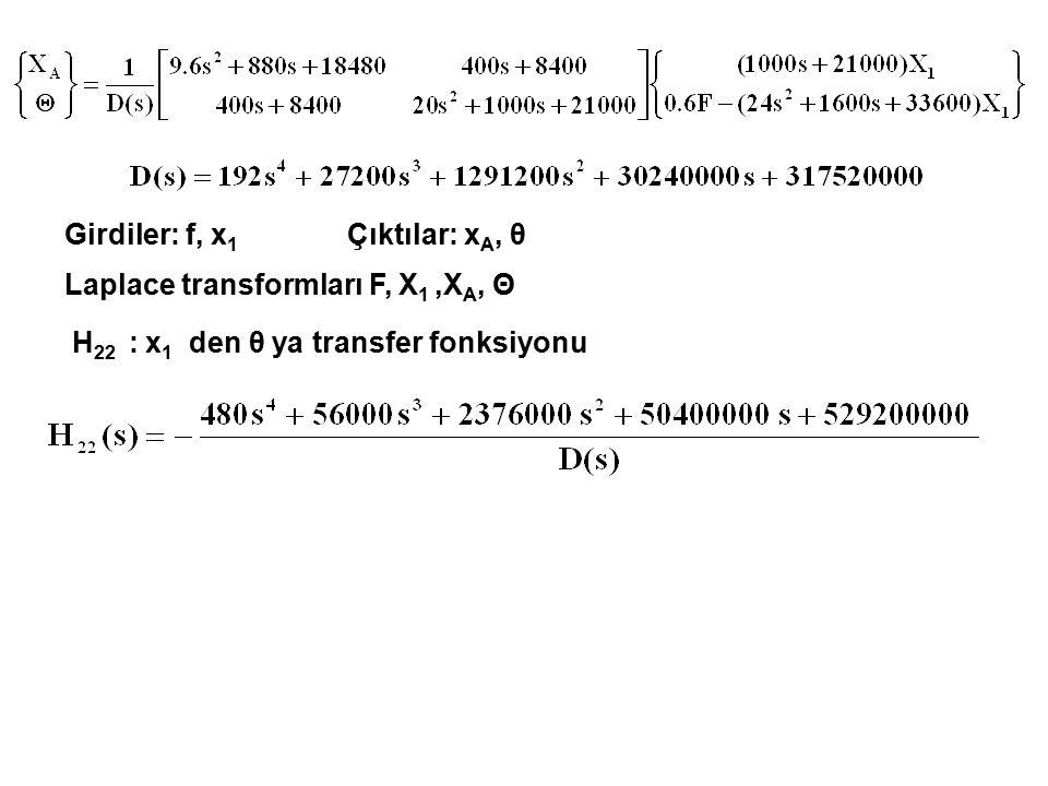 Girdiler: f, x 1 Çıktılar: x A, θ Laplace transformları F, X 1,X A, Θ H 22 : x 1 den θ ya transfer fonksiyonu