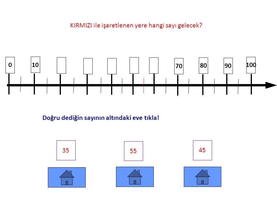 0 20 40 70 90 100 50 80 30 KIRMIZI ile işaretlenen yere hangi sayı gelecek.