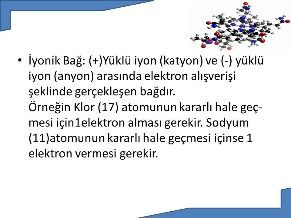İyonik Bağ: (+)Yüklü iyon (katyon) ve (-) yüklü iyon (anyon) arasında elektron alışverişi şeklinde gerçekleşen bağdır. Örneğin Klor (17) atomunun kara