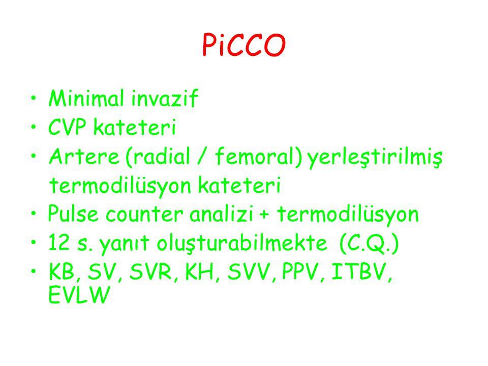 PiCCO Minimal invazif CVP kateteri Artere (radial / femoral) yerleştirilmiş termodilüsyon kateteri Pulse counter analizi + termodilüsyon 12 s.