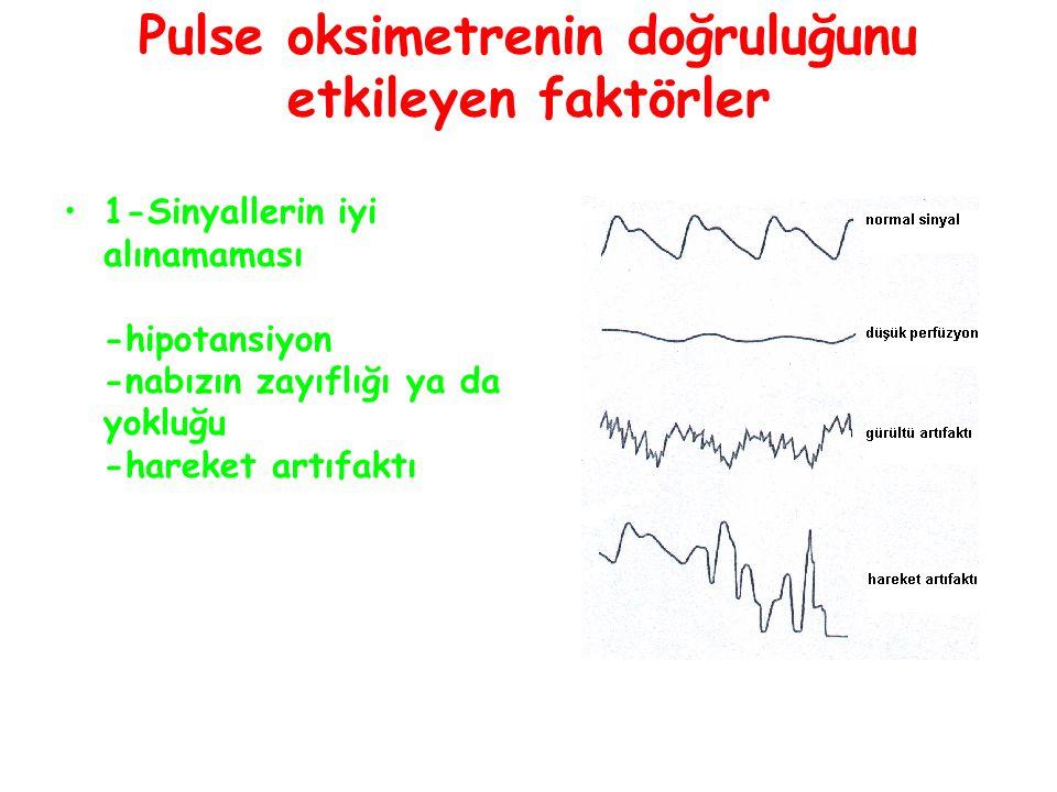 Pulse oksimetrenin doğruluğunu etkileyen faktörler 1-Sinyallerin iyi alınamaması -hipotansiyon -nabızın zayıflığı ya da yokluğu -hareket artıfaktı