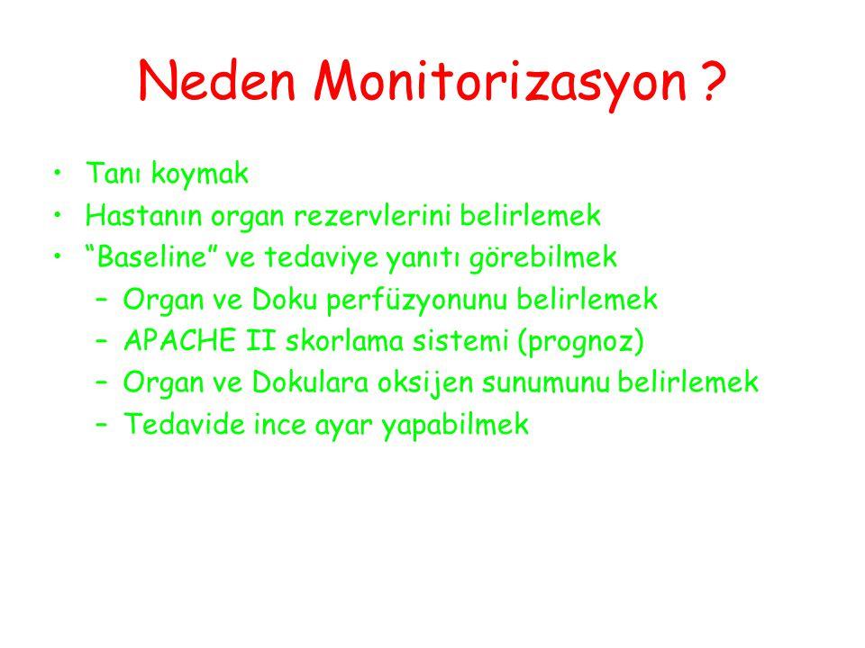 Neden Monitorizasyon .